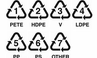 recycling-numbers-390x234